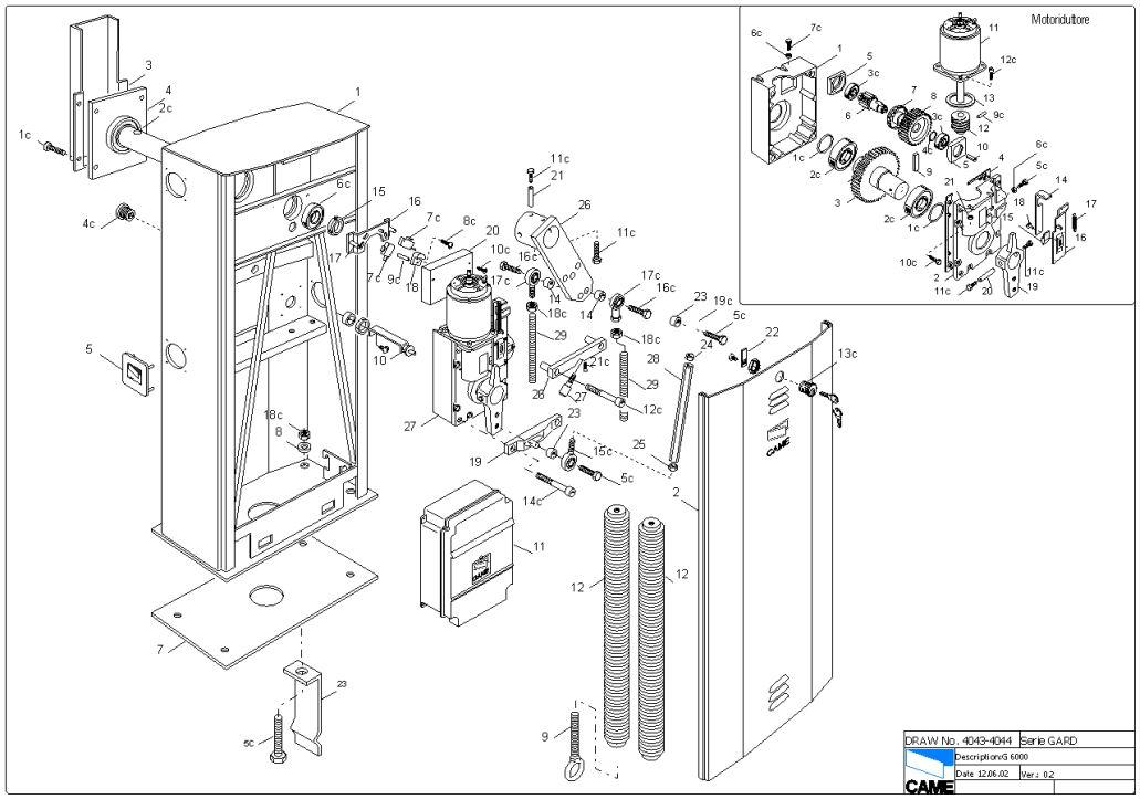 GARD G6000, Автоматические