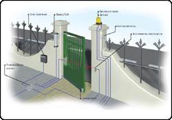 Автоматика откатные ворота CAME. Электро приводы FLEX.
